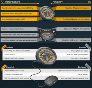 roulette-blackjack-tips-infographic-thumb